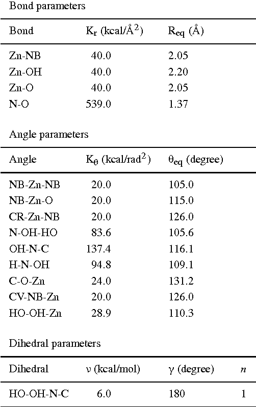 Figure 4 from molecular docking studies of a group of for Table sae j 300 th 1999