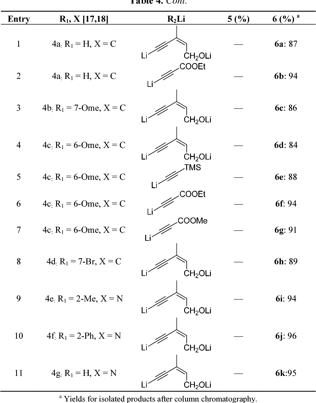 To Addition Of PdfA Highly Efficient Acetylides Regioselective rCshtdQ