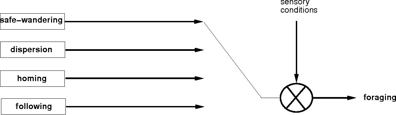 figure 5-8
