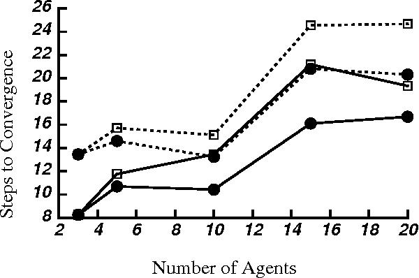 figure 4-18