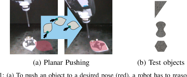 Figure 1 for Accurate Vision-based Manipulation through Contact Reasoning