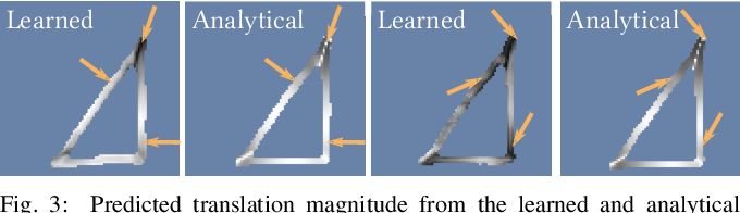 Figure 3 for Accurate Vision-based Manipulation through Contact Reasoning