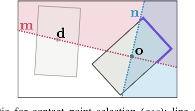 Figure 4 for Accurate Vision-based Manipulation through Contact Reasoning