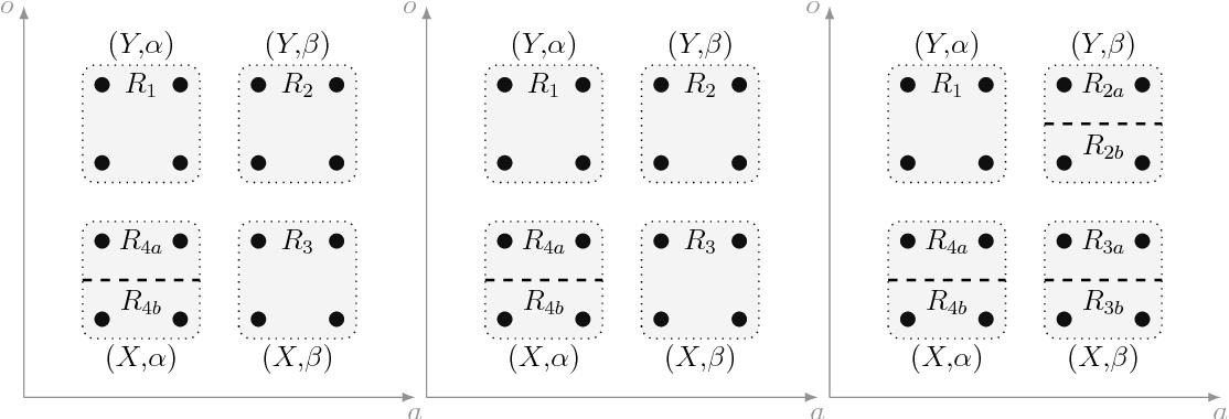 Figure 4 for Performance Guarantees for Homomorphisms Beyond Markov Decision Processes