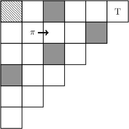 Figure 2 for Performance Guarantees for Homomorphisms Beyond Markov Decision Processes