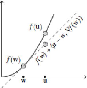 Fast Online Training of L1 Support Vector Machines - Semantic Scholar