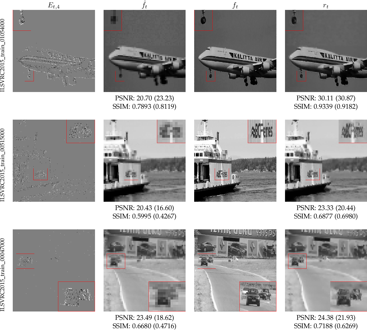 Figure 4 for Removing Blocking Artifacts in Video Streams Using Event Cameras