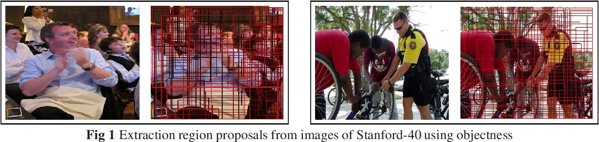 Figure 1 for Discriminative Dictionary Design for Action Classification in Still Images and Videos