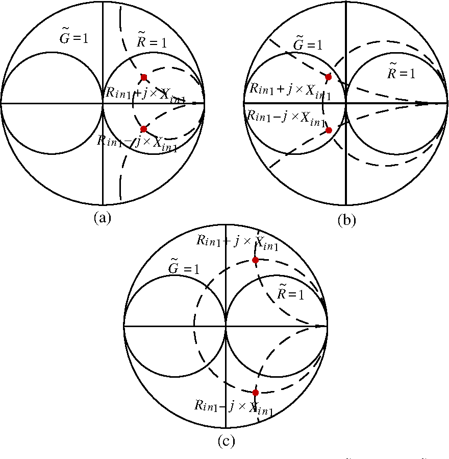 A Dual Band Impedance Transformer Using Pi Section Structure For Figure 11 Structural Schematic Diagram Of Frequency Dependent Complex Loads Semantic Scholar