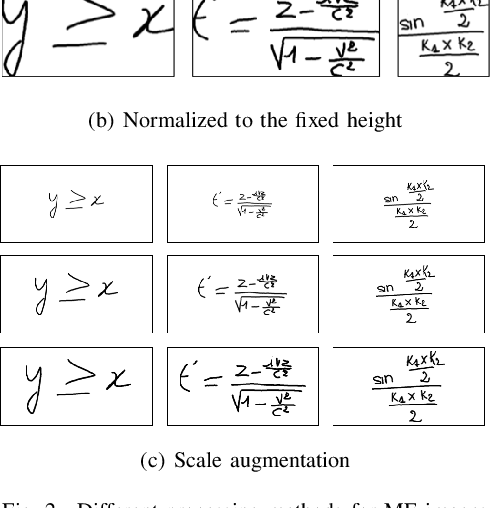 Figure 2 for Improving Attention-Based Handwritten Mathematical Expression Recognition with Scale Augmentation and Drop Attention