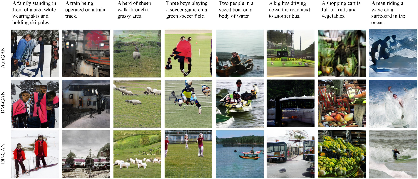 Figure 2 for DF-GAN: Deep Fusion Generative Adversarial Networks for Text-to-Image Synthesis