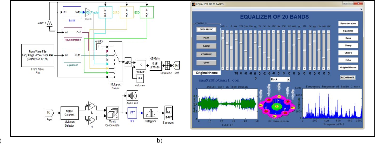 Figure 9 from Design of an inexpensive Ethernet/Arduino-based DMX