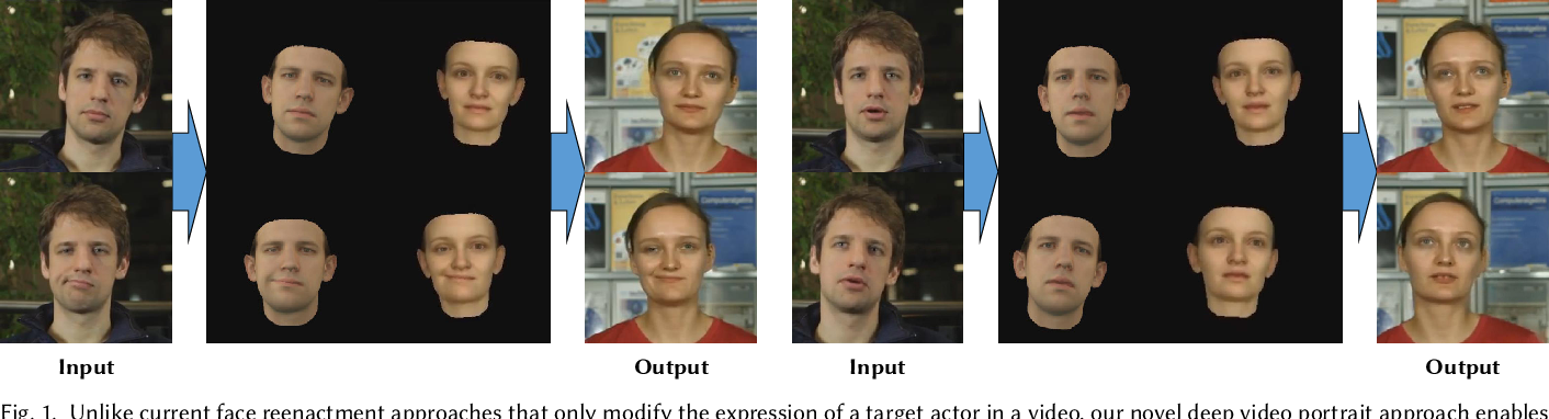 Figure 1 for Deep Video Portraits