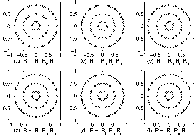 Figure 2 from Unbiased rotational moves for rigid-body dynamics ...