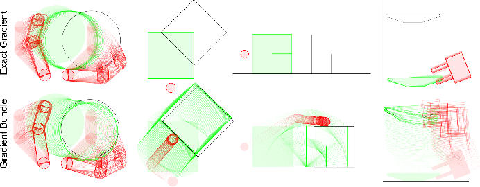 Figure 1 for Bundled Gradients through Contact via Randomized Smoothing