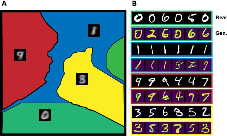 Figure 2 for k-GANs: Ensemble of Generative Models with Semi-Discrete Optimal Transport