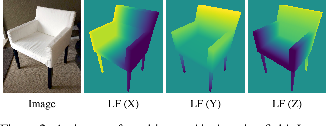 Figure 3 for Location Field Descriptors: Single Image 3D Model Retrieval in the Wild