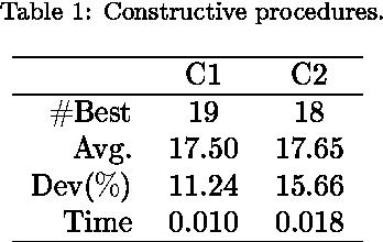 Table 1: Constructive procedures.