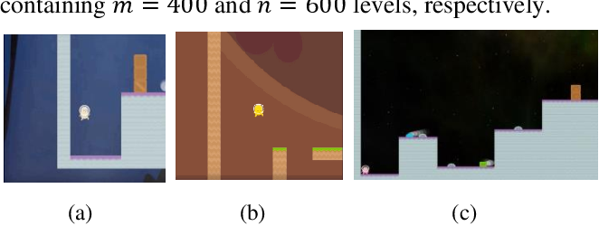 Figure 1 for Active Reinforcement Learning over MDPs