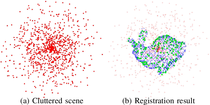 Figure 1 for A Polynomial-time Solution for Robust Registration with Extreme Outlier Rates