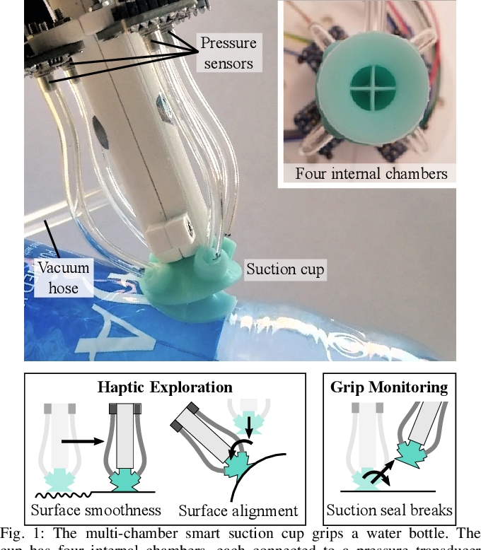 Figure 1 for A Multi-Chamber Smart Suction Cup for Adaptive Gripping and Haptic Exploration