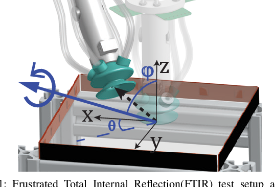 Figure 3 for A Multi-Chamber Smart Suction Cup for Adaptive Gripping and Haptic Exploration