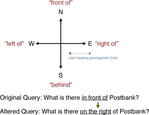 Figure 4 for Contextual Media Retrieval Using Natural Language Queries