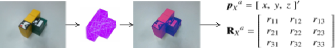 Figure 2 for Teaching Robots to Do Object Assembly using Multi-modal 3D Vision