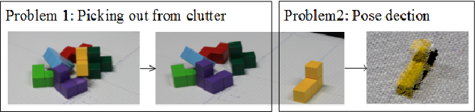 Figure 3 for Teaching Robots to Do Object Assembly using Multi-modal 3D Vision