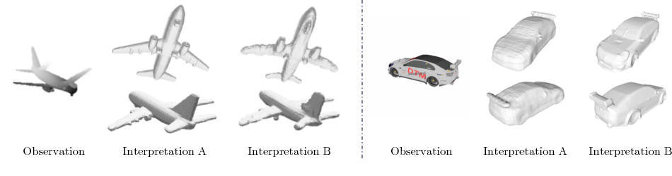 Figure 1 for Learning Shape Priors for Single-View 3D Completion and Reconstruction