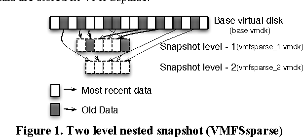 An end-to-end analysis of file system features on sparse