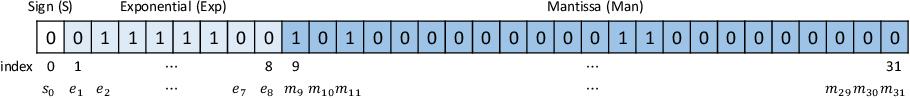 Figure 3 for Improved Lite Audio-Visual Speech Enhancement