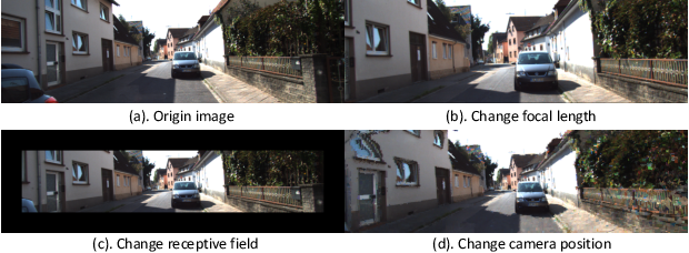 Figure 3 for Geometry-aware data augmentation for monocular 3D object detection