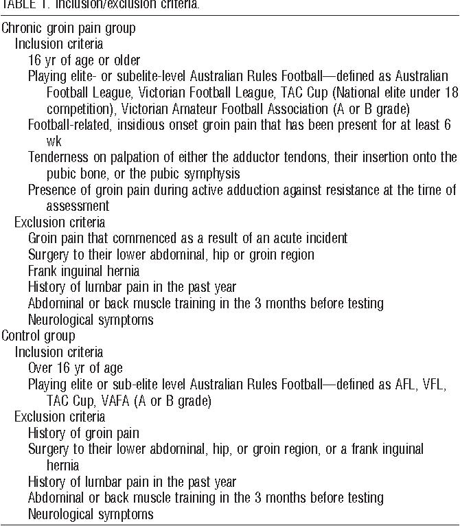 TABLE 1. Inclusion/exclusion criteria.