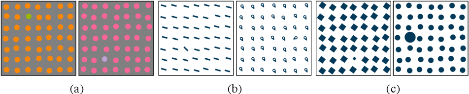 Figure 1 for Do Saliency Models Detect Odd-One-Out Targets? New Datasets and Evaluations