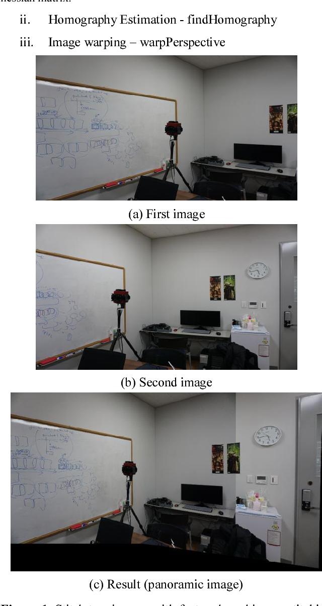 Evaluation of feature based image stitching algorithm using