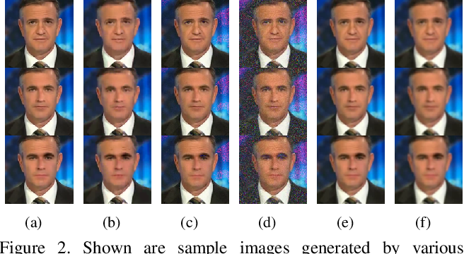 Figure 2 for Robust Face-Swap Detection Based on 3D Facial Shape Information