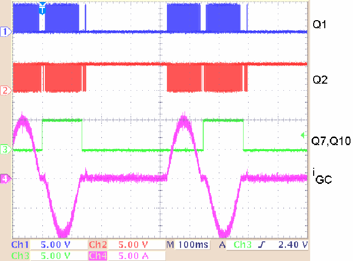 Fig. 10 Sinusoidal current thorough the gradient coil top trace 1,2: PWM switching of the Q1,Q2; middle trace 3:switching of the polarity selector Q7,Q10 ; bottom trace 4: Sinusoidal current through gradient coil 10A/div time 100ms/div