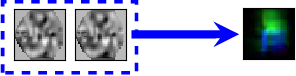 Figure 3 for Deep Transfer Learning for EEG-based Brain Computer Interface