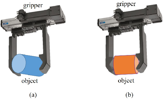 Figure 1 for Grasp Planning for Customized Grippers by Iterative Surface Fitting