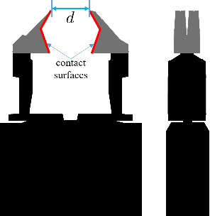 Figure 3 for Grasp Planning for Customized Grippers by Iterative Surface Fitting