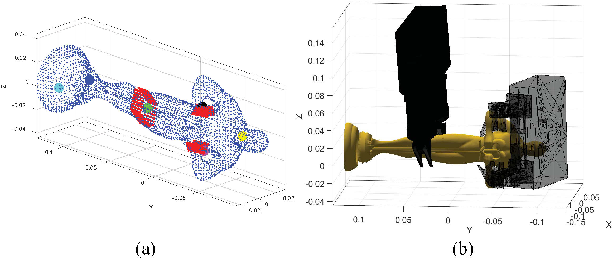 Figure 4 for Grasp Planning for Customized Grippers by Iterative Surface Fitting