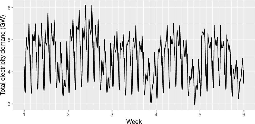 Figure 4 for GRATIS: GeneRAting TIme Series with diverse and controllable characteristics