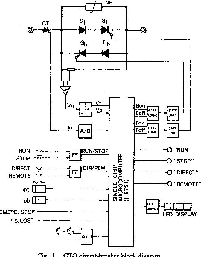 Fig. 1. GTO circuit-breaker block diagram.