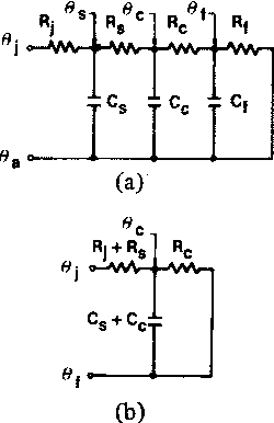 Fig. 7. Equivalent thermal circuit of cooling media. (a) Original circuit. (b) Simplified circuit.