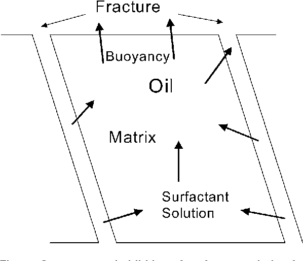 sodium carbonate - Semantic Scholar