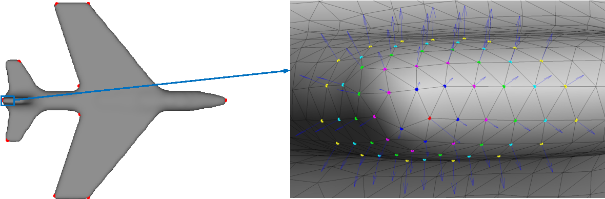 Figure 3 for 3D Keypoint Detection Based on Deep Neural Network with Sparse Autoencoder