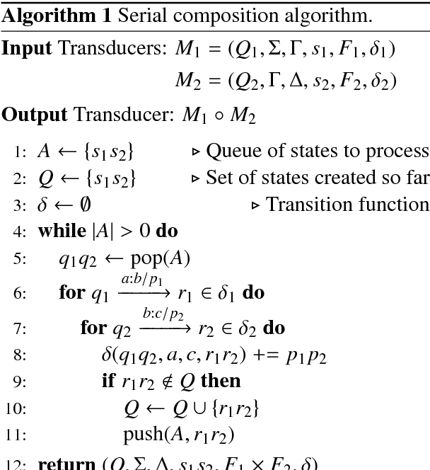 Figure 2 for Composing Finite State Transducers on GPUs