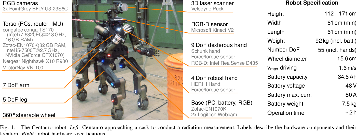 Figure 1 for Flexible Disaster Response of Tomorrow -- Final Presentation and Evaluation of the CENTAURO System