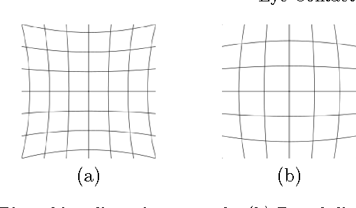 Figure 3 from Eye Contact Conditioning in Autistic Children Using